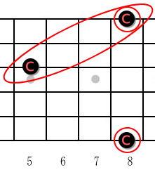 1弦の音の探し方