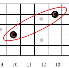 2弦の音の探し方