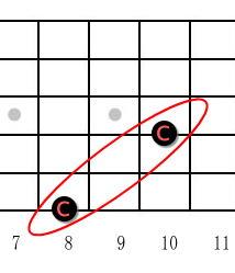 4弦の音の探し方
