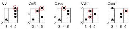 5弦3FのCコード その2