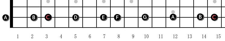 5弦の音名