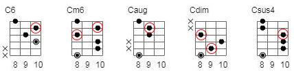 6弦8FのCコード 02
