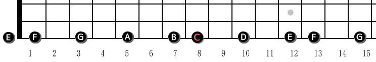 6弦の音名