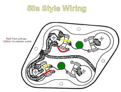 50s Style Wiring 1