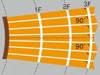FUJIGENのサークル・フレッティング・システム