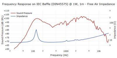 JENSEN C8R/Frequency response (周波数特性)