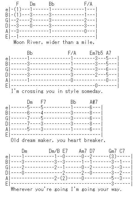 オードリー・ヘプバーン Moon River Guitar Tab