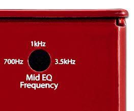 Ecstasy Red Mini背面にあるミッドレンジ調整用のトリムポット