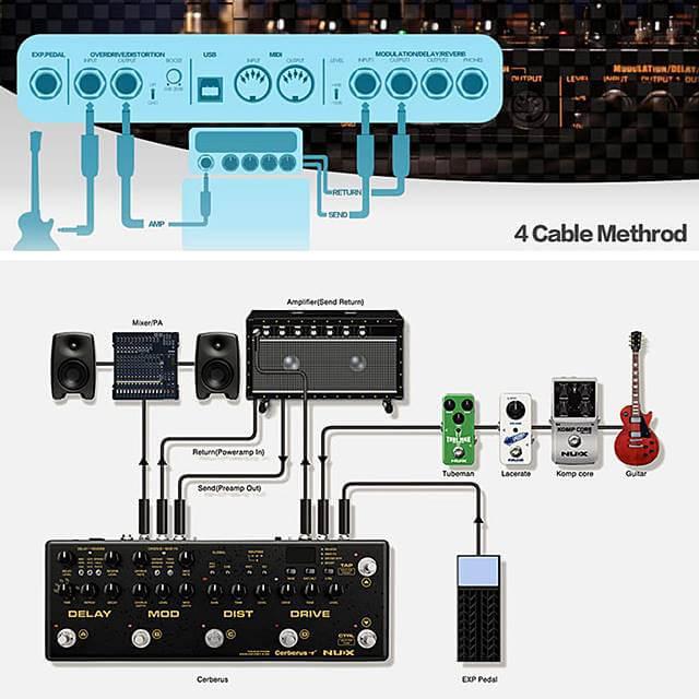 NUX Cerberusは4ケーブルメソッド接続にも対応