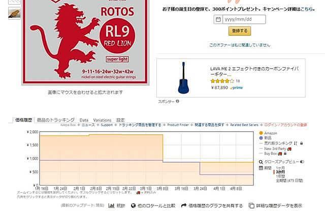 """Amazonの価格変動を調べるツール""""Keepa""""でROTOSOUND RED LIONを調べてみる"""